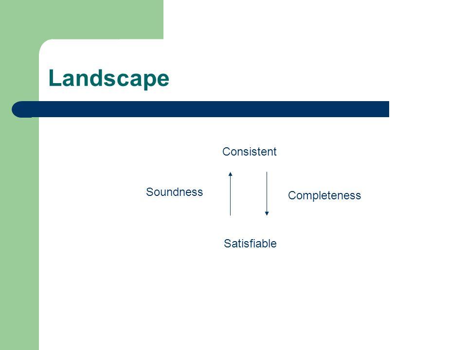 Landscape Consistent Satisfiable Soundness Completeness