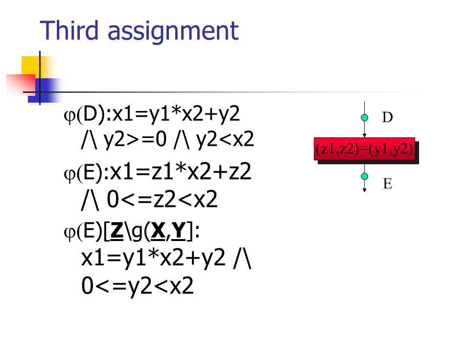 (z1,z2)=(y1,y2) Third assignment D):x1=y1*x2+y2 /\ y2>=0 /\ y2<x2 E): x1=z1*x2+z2 /\ 0<=z2<x2 E)[Z\g(X,Y]: x1=y1*x2+y2 /\ 0<=y2<x2 E D