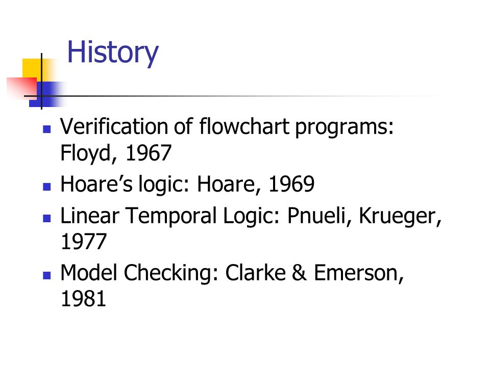 History Verification of flowchart programs: Floyd, 1967 Hoares logic: Hoare, 1969 Linear Temporal Logic: Pnueli, Krueger, 1977 Model Checking: Clarke & Emerson, 1981