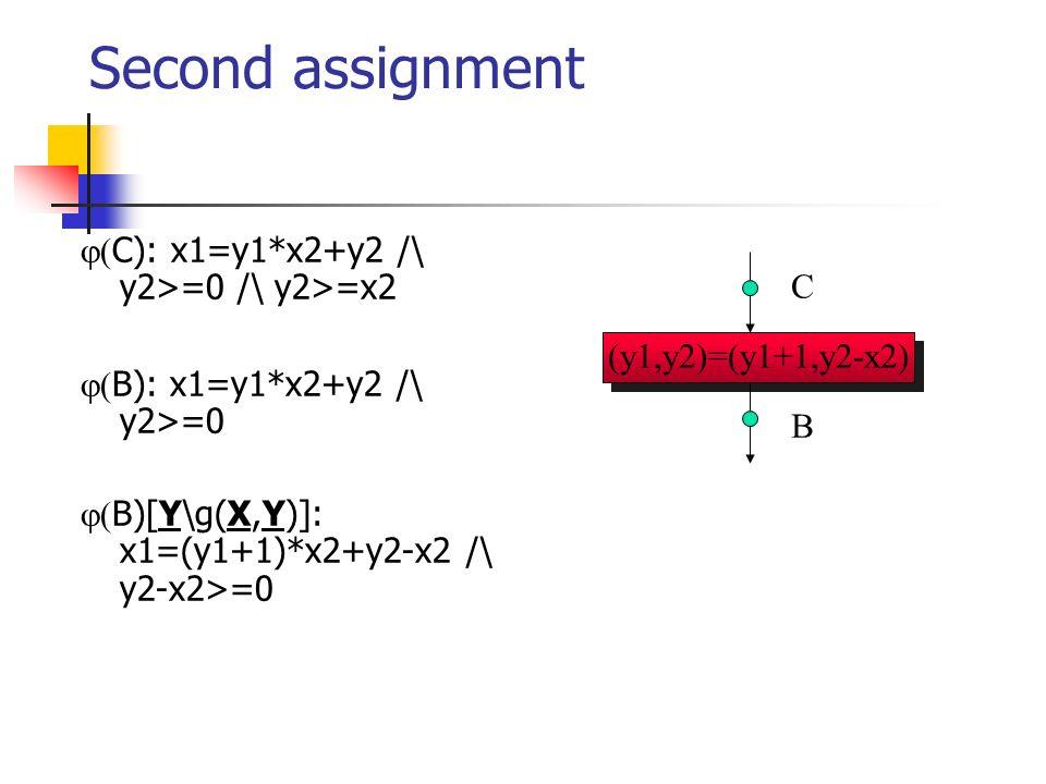 Second assignment C): x1=y1*x2+y2 /\ y2>=0 /\ y2>=x2 B): x1=y1*x2+y2 /\ y2>=0 B)[Y\g(X,Y)]: x1=(y1+1)*x2+y2-x2 /\ y2-x2>=0 C B
