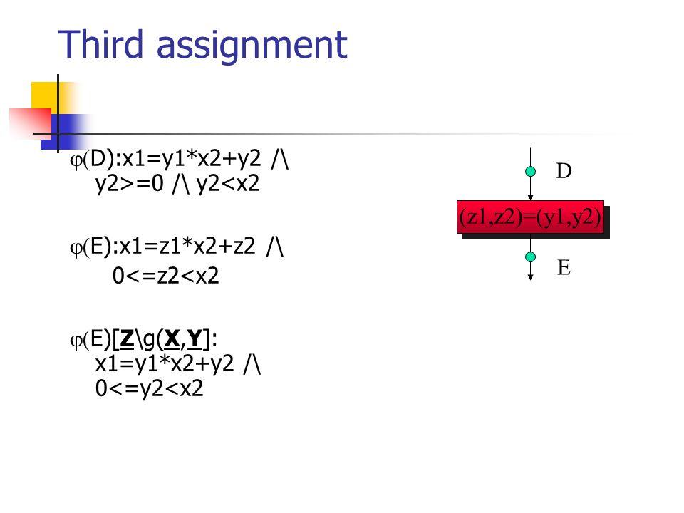 (z1,z2)=(y1,y2) Third assignment D):x1=y1*x2+y2 /\ y2>=0 /\ y2<x2 E):x1=z1*x2+z2 /\ 0<=z2<x2 E)[Z\g(X,Y]: x1=y1*x2+y2 /\ 0<=y2<x2 E D