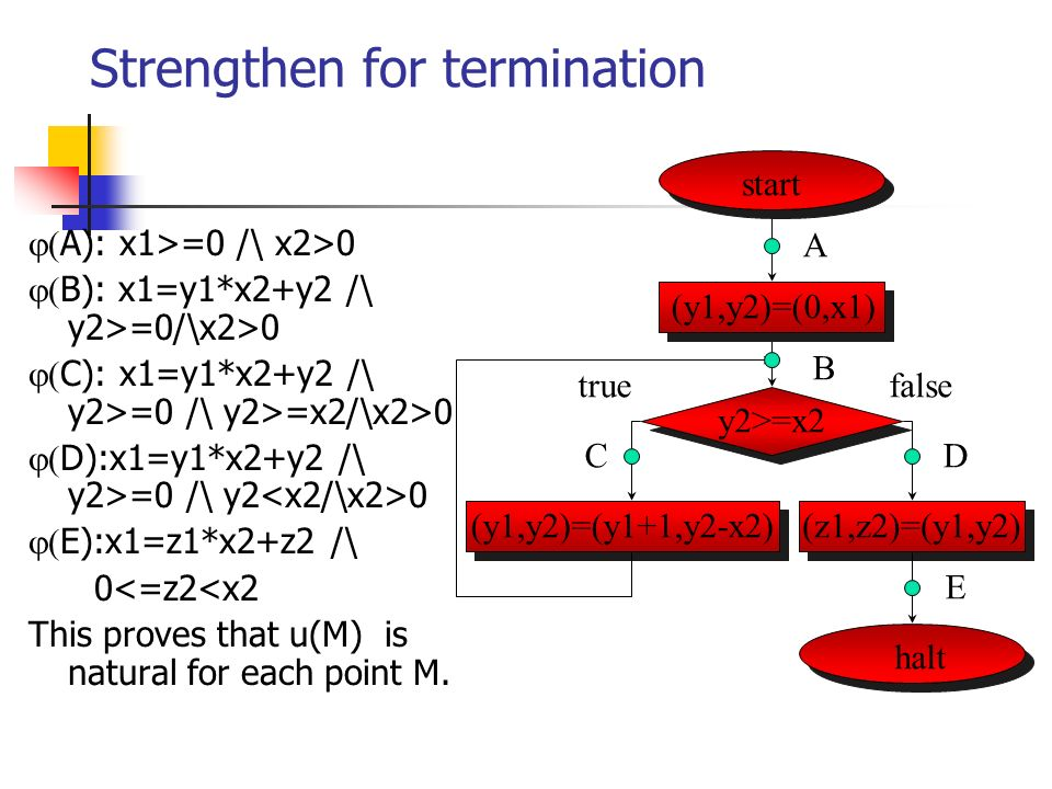Strengthen for termination A): x1>=0 /\ x2>0 B): x1=y1*x2+y2 /\ y2>=0/\x2>0 C): x1=y1*x2+y2 /\ y2>=0 /\ y2>=x2/\x2>0 D):x1=y1*x2+y2 /\ y2>=0 /\ y2 0 E):x1=z1*x2+z2 /\ 0<=z2<x2 This proves that u(M) is natural for each point M.