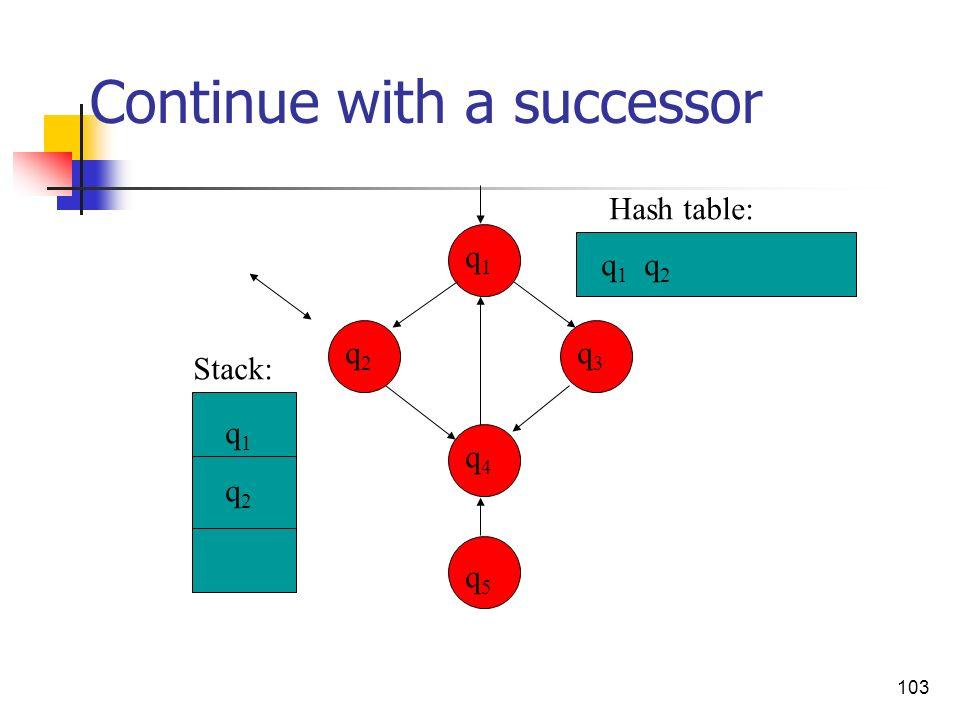 103 Continue with a successor q3q3 q4q4 q2q2 q1q1 q5q5 q 1 q 2 q1q2q1q2 Stack: Hash table: