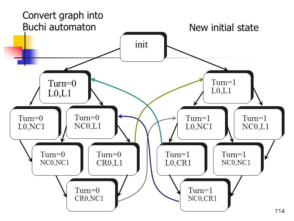 114 Turn=0 L0,L1 Turn=0 L0,NC1 Turn=0 NC0,L1 Turn=0 CR0,NC1 Turn=0 NC0,NC1 Turn=0 CR0,L1 Turn=1 L0,CR1 Turn=1 NC0,CR1 Turn=1 L0,NC1 Turn=1 NC0,NC1 Tur