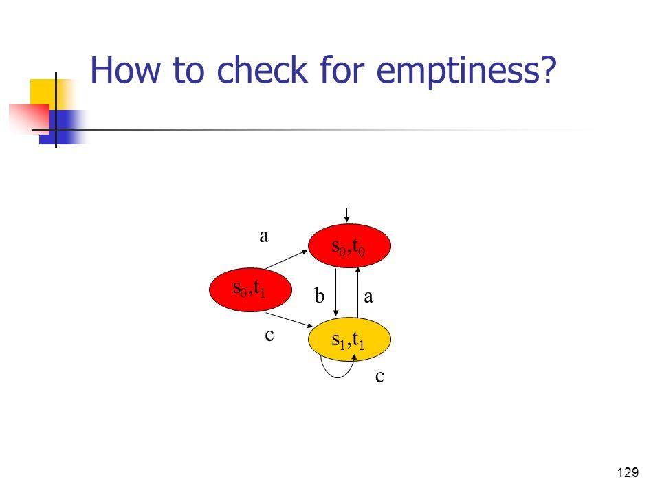 129 How to check for emptiness? s 0,t 0 s 0,t 1 s 1,t 1 b a c a c