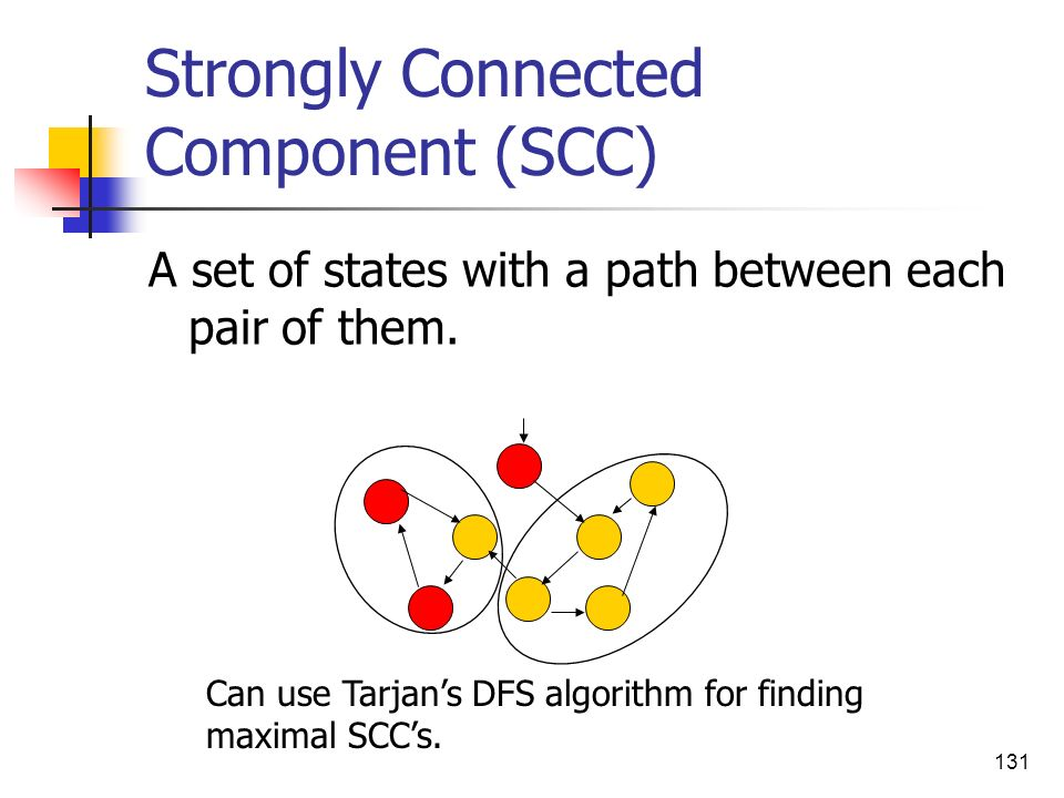 131 Strongly Connected Component (SCC) A set of states with a path between each pair of them. Can use Tarjans DFS algorithm for finding maximal SCCs.