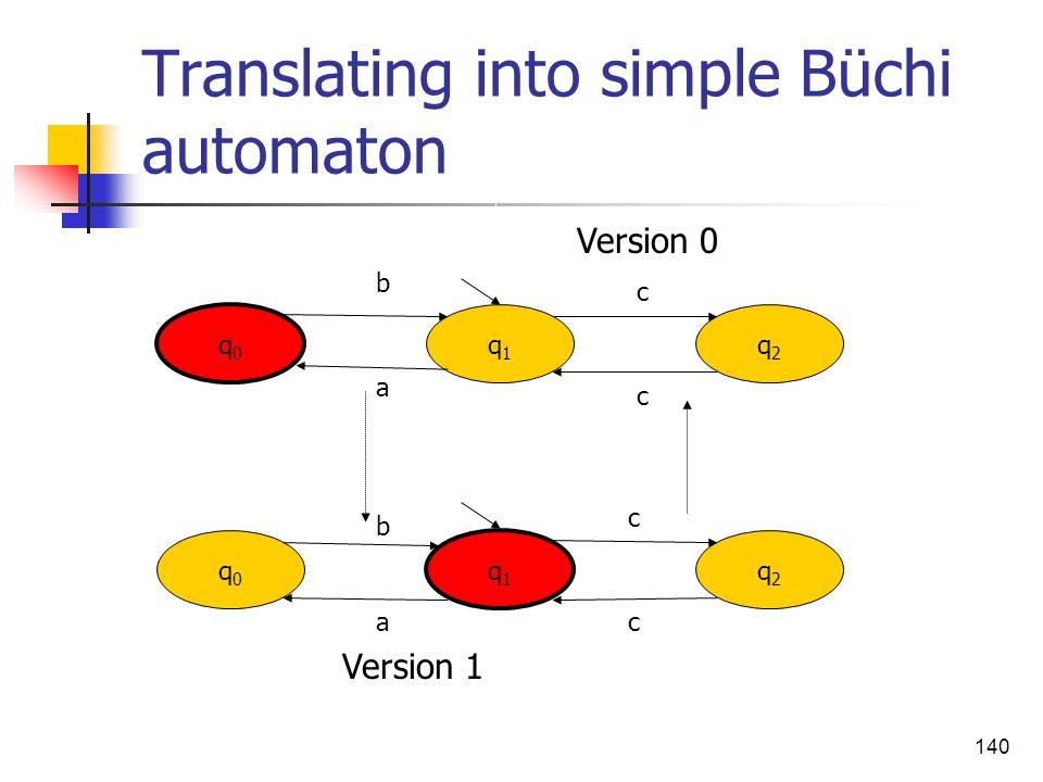 140 Translating into simple Büchi automaton q0q0 q2q2 q1q1 q0q0 q2q2 q1q1 Version 0 Version 1 c c c c b a b a