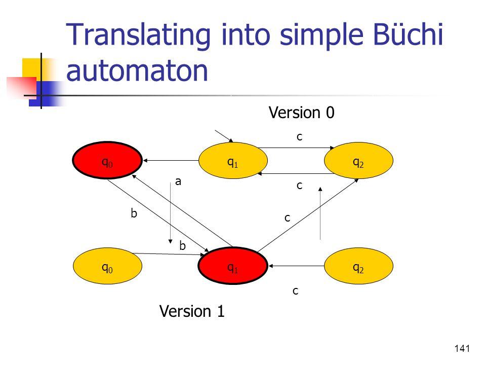 141 Translating into simple Büchi automaton q0q0 q2q2 q1q1 q0q0 q2q2 q1q1 Version 0 Version 1 c c c c b b a