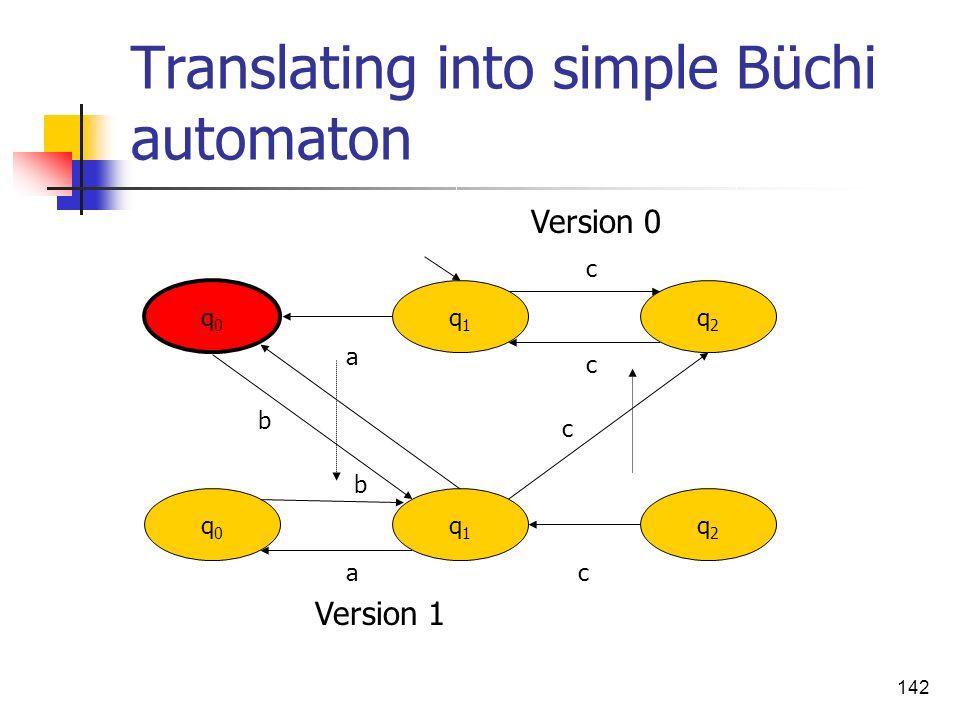 142 Translating into simple Büchi automaton q0q0 q2q2 q1q1 q0q0 q2q2 q1q1 Version 0 Version 1 c c c c b a b a