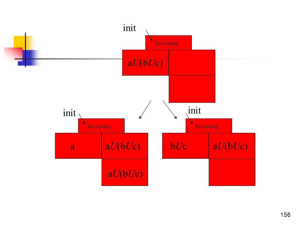 156 Incoming init aU(bUc) Incoming aU(bUc) bUcbUc a init