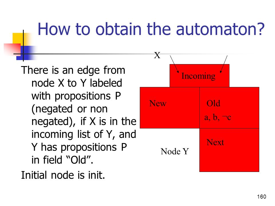160 How to obtain the automaton? There is an edge from node X to Y labeled with propositions P (negated or non negated), if X is in the incoming list