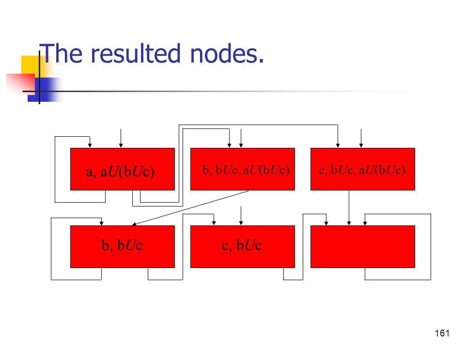 161 The resulted nodes. a, aU(bUc) b, bUc, aU(bUc)c, bUc, aU(bUc) b, bUcc, bUc