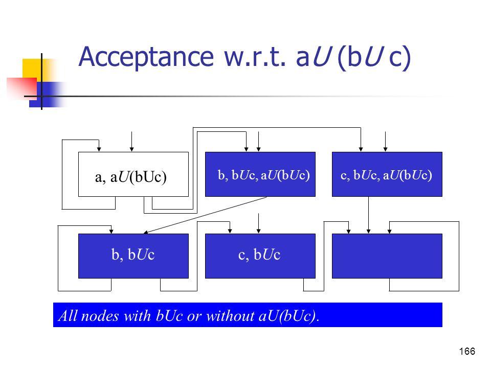 166 Acceptance w.r.t. aU (bU c) a, aU(bUc) b, bUc, aU(bUc)c, bUc, aU(bUc) b, bUcc, bUc All nodes with bUc or without aU(bUc).