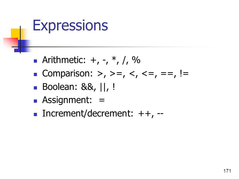 171 Expressions Arithmetic: +, -, *, /, % Comparison: >, >=, <, <=, ==, != Boolean: &&, ||, ! Assignment: = Increment/decrement: ++, --
