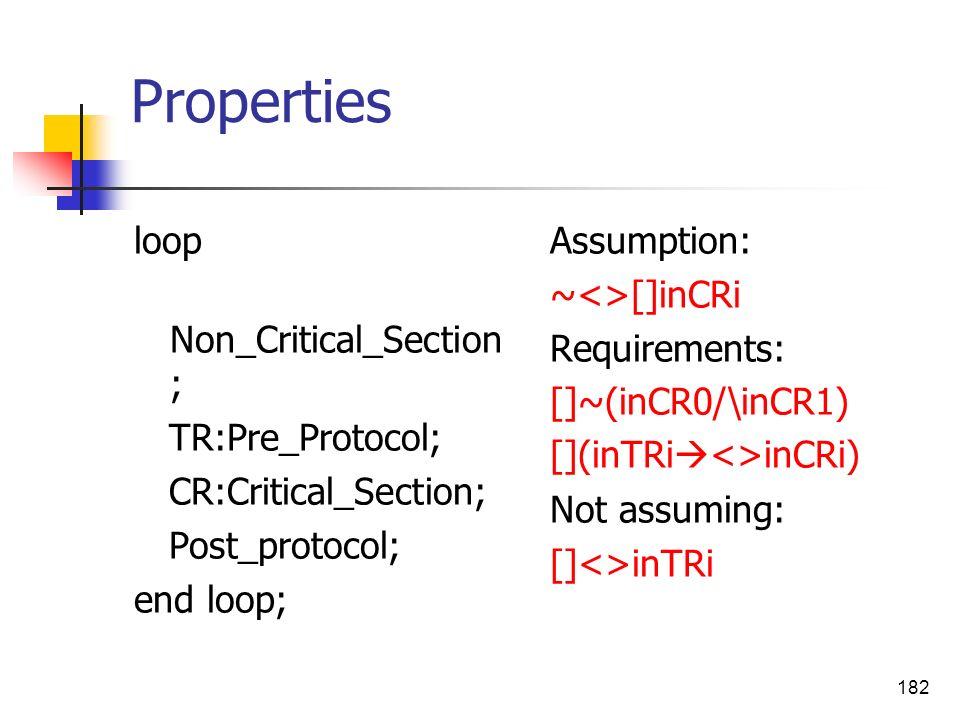 182 Properties loop Non_Critical_Section ; TR:Pre_Protocol; CR:Critical_Section; Post_protocol; end loop; Assumption: ~<>[]inCRi Requirements: []~(inC