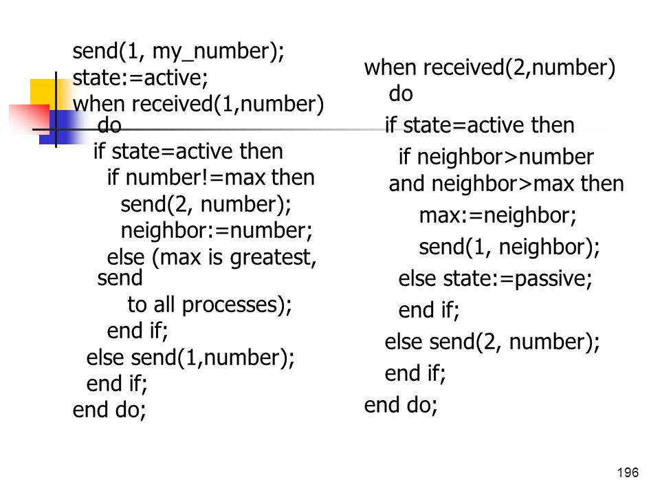 196 send(1, my_number); state:=active; when received(1,number) do if state=active then if number!=max then send(2, number); neighbor:=number; else (ma