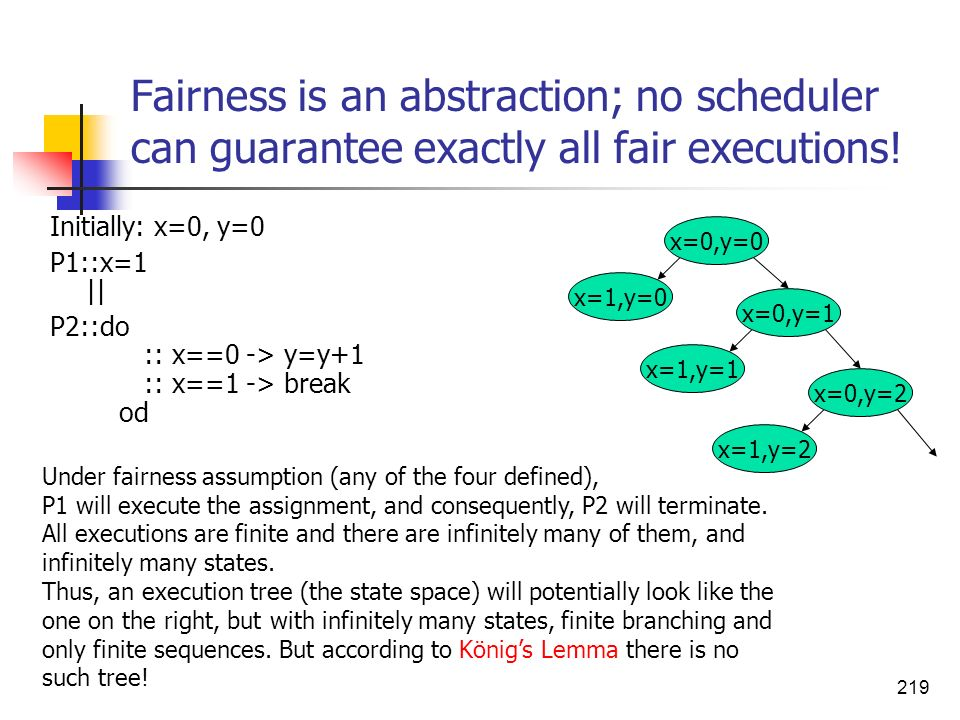 219 Fairness is an abstraction; no scheduler can guarantee exactly all fair executions! Initially: x=0, y=0 P1::x=1 || P2::do :: x==0 -> y=y+1 :: x==1
