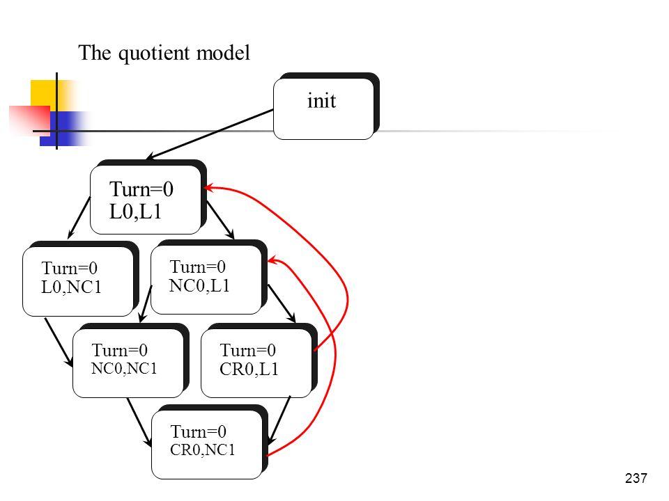 237 Turn=0 L0,L1 Turn=0 L0,NC1 Turn=0 NC0,L1 Turn=0 CR0,NC1 Turn=0 NC0,NC1 Turn=0 CR0,L1 init The quotient model