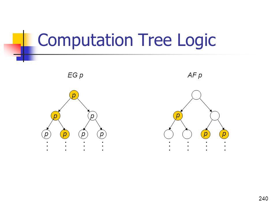 240 Computation Tree Logic... pp p EG p pppp p pp AF p