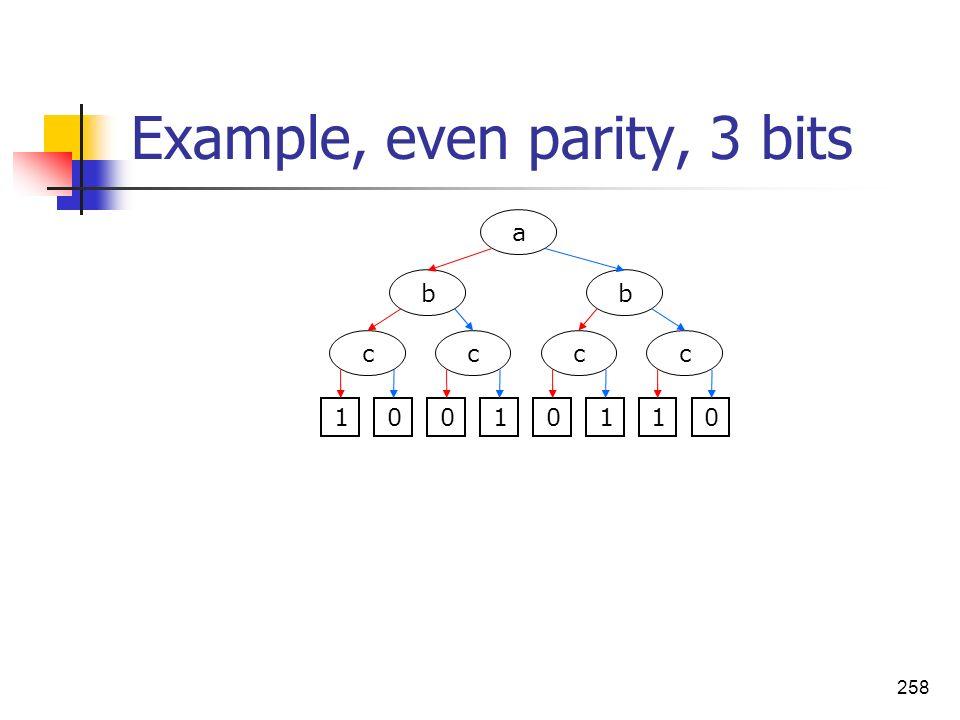 258 Example, even parity, 3 bits a bb cccc 10001110