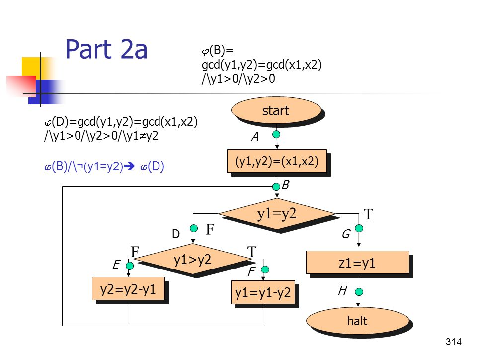314 Part 2a halt start (y1,y2)=(x1,x2) z1=y1 y1=y2 F T y1>y2 y2=y2-y1 y1=y1-y2 TF (B)= gcd(y1,y2)=gcd(x1,x2) /\y1>0/\y2>0 (D)=gcd(y1,y2)=gcd(x1,x2) /\