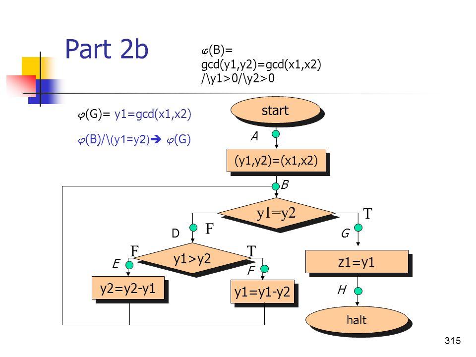 315 Part 2b halt start (y1,y2)=(x1,x2) z1=y1 y1=y2 F T y1>y2 y2=y2-y1 y1=y1-y2 TF (G)= y1=gcd(x1,x2) A B D E F G H (B)= gcd(y1,y2)=gcd(x1,x2) /\y1>0/\