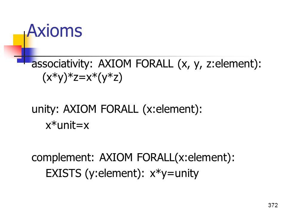 372 Axioms associativity: AXIOM FORALL (x, y, z:element): (x*y)*z=x*(y*z) unity: AXIOM FORALL (x:element): x*unit=x complement: AXIOM FORALL(x:element