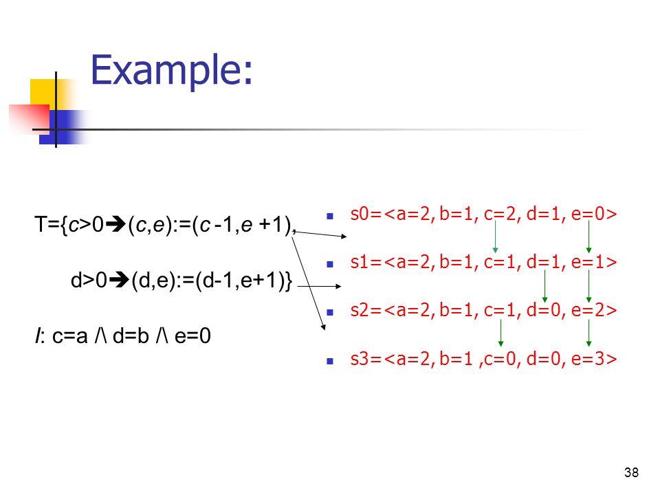 38 Example: s0= s1= s2= s3= T={c>0 (c,e):=(c -1,e +1), d>0 (d,e):=(d-1,e+1)} I: c=a /\ d=b /\ e=0
