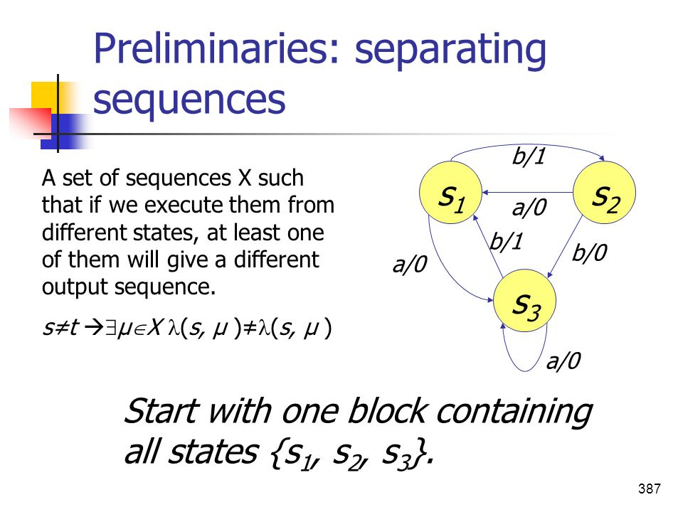387 Preliminaries: separating sequences s1s1 s3s3 s2s2 a/0 b/1 b/0 b/1 a/0 Start with one block containing all states {s 1, s 2, s 3 }. A set of seque