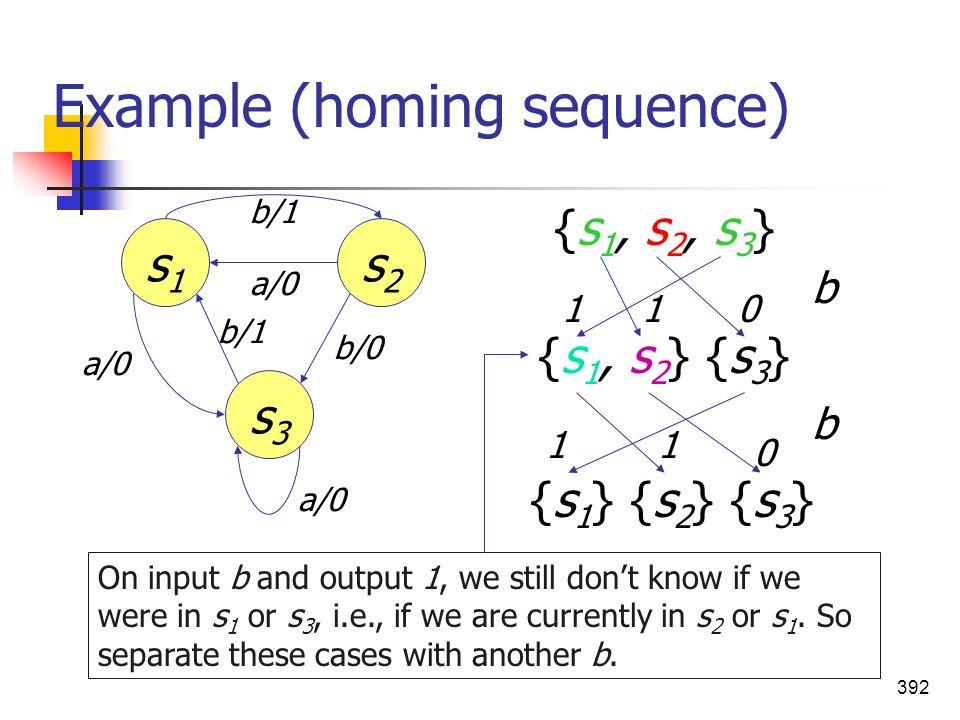 392 Example (homing sequence) s1s1 s3s3 s2s2 a/0 b/1 b/0 b/1 a/0 {s 1, s 2, s 3 } {s 1, s 2 } {s 3 } {s 1 } {s 2 } {s 3 } b b 1 0 011 1 On input b and