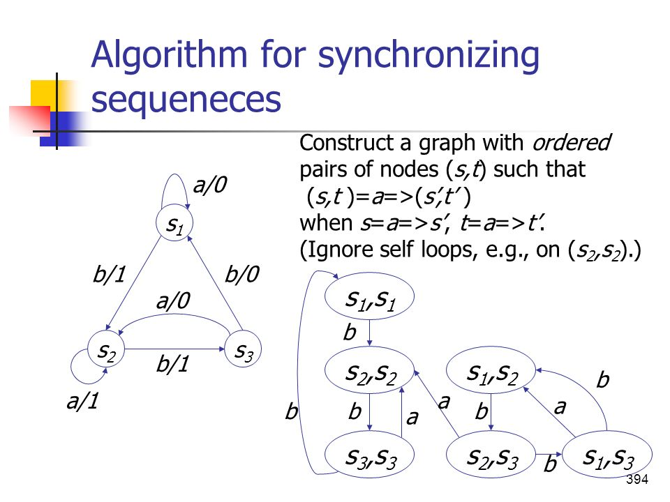 394 Algorithm for synchronizing sequeneces s1s1 s2s2 s3s3 a/1 b/1 a/0 b/0b/1 a/0 Construct a graph with ordered pairs of nodes (s,t) such that (s,t )=