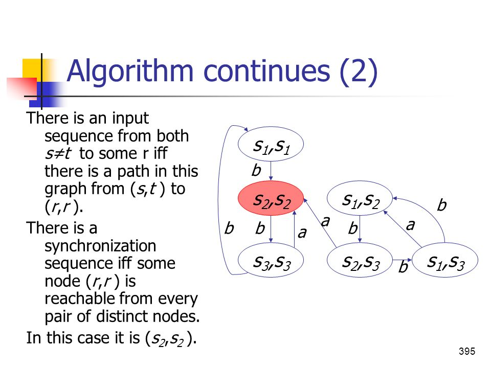 395 Algorithm continues (2) There is an input sequence from both st to some r iff there is a path in this graph from (s,t ) to (r,r ). There is a sync