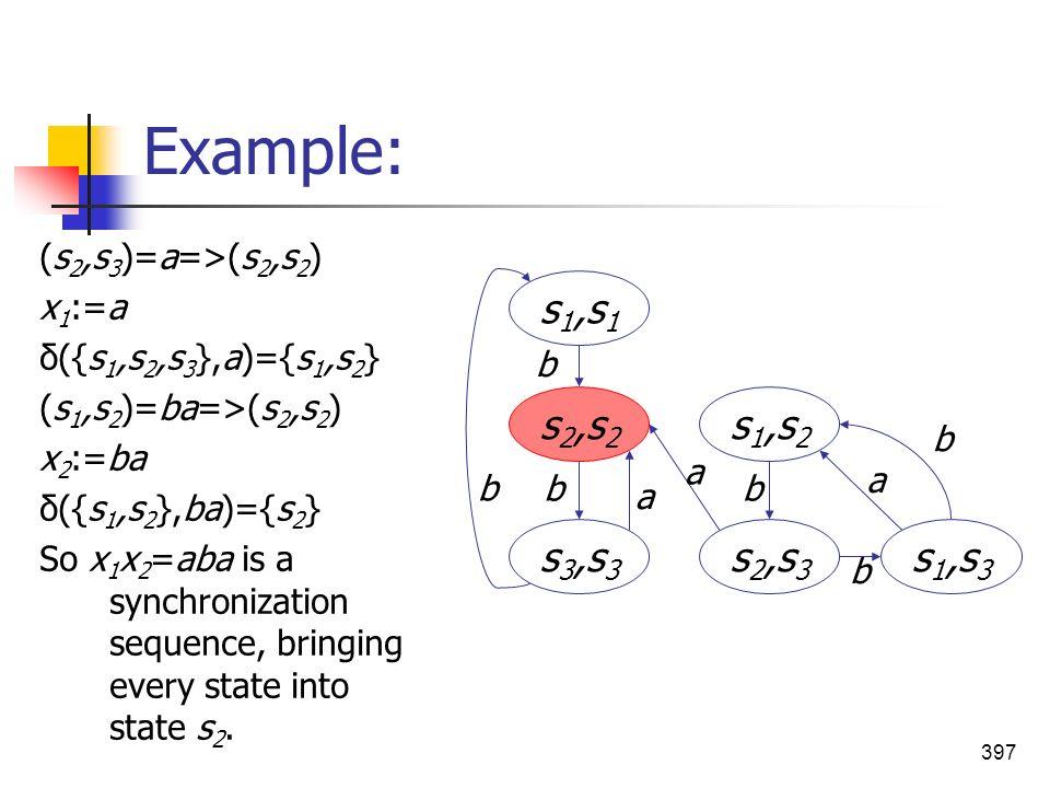 397 Example: (s 2,s 3 )=a=>(s 2,s 2 ) x 1 :=a δ({s 1,s 2,s 3 },a)={s 1,s 2 } (s 1,s 2 )=ba=>(s 2,s 2 ) x 2 :=ba δ({s 1,s 2 },ba)={s 2 } So x 1 x 2 =ab