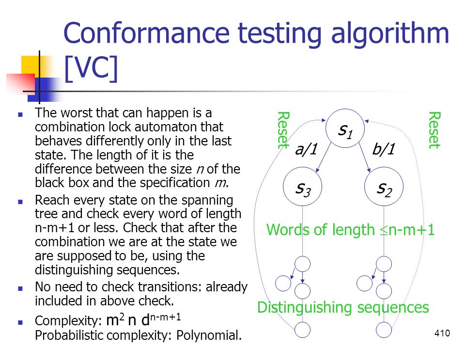 410 Conformance testing algorithm [VC] The worst that can happen is a combination lock automaton that behaves differently only in the last state. The