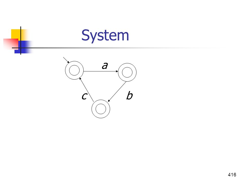 416 System cb a