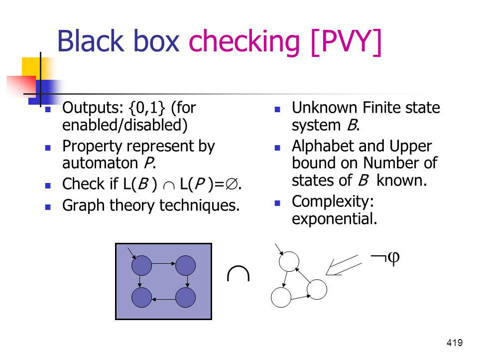419 Black box checking [PVY] Outputs: {0,1} (for enabled/disabled) Property represent by automaton P. Check if L(B ) L(P )=. Graph theory techniques.