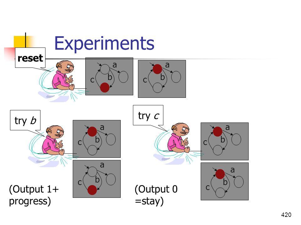 420 Experiments aa bb cc reset a a b b c c try b a a b b c c try c (Output 1+ progress) (Output 0 =stay)