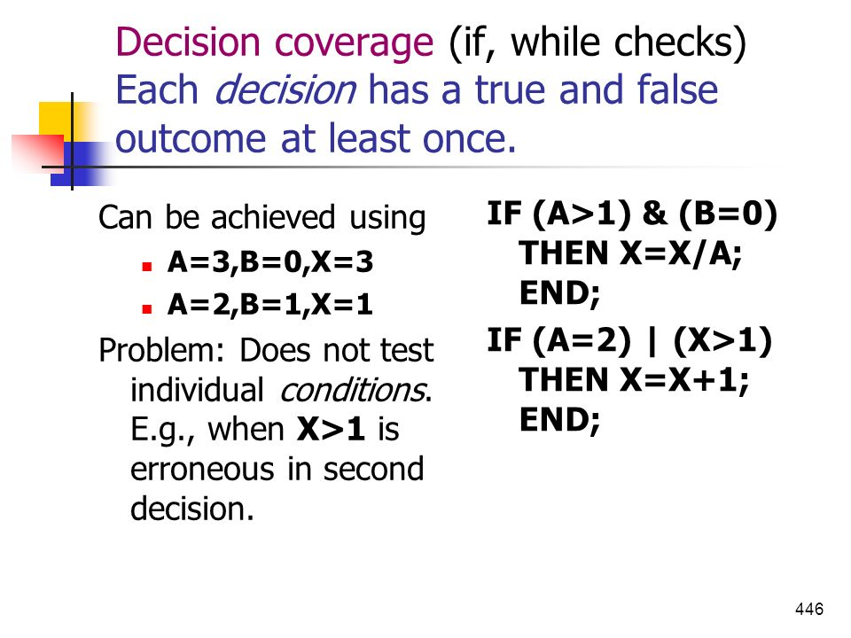 446 Decision coverage (if, while checks) Each decision has a true and false outcome at least once. Can be achieved using A=3,B=0,X=3 A=2,B=1,X=1 Probl