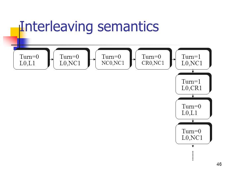 46 Interleaving semantics Turn=0 L0,L1 Turn=0 L0,NC1 Turn=0 CR0,NC1 Turn=0 NC0,NC1 Turn=1 L0,CR1 Turn=1 L0,NC1 Turn=0 L0,L1 Turn=0 L0,NC1