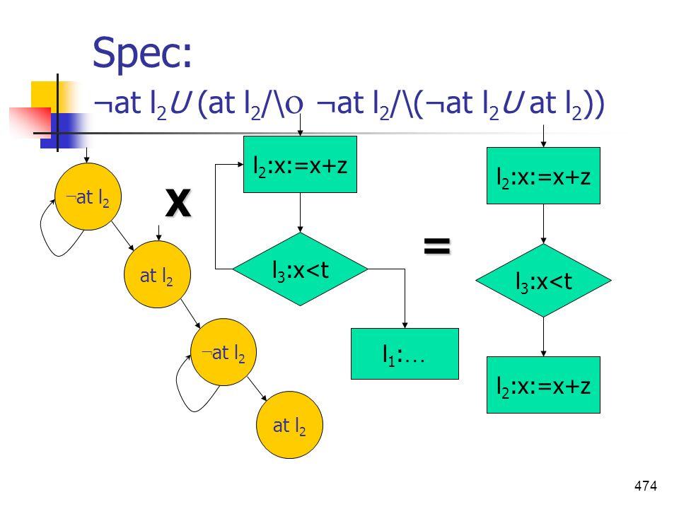 474 Spec: ¬at l 2 U (at l 2 /\ ¬at l 2 /\(¬at l 2 U at l 2 )) ¬ at l 2 at l 2 ¬ at l 2 at l 2 l 2 :x:=x+z l 3 :x<t l1:…l1:… l 2 :x:=x+z l 3 :x<t l 2 :