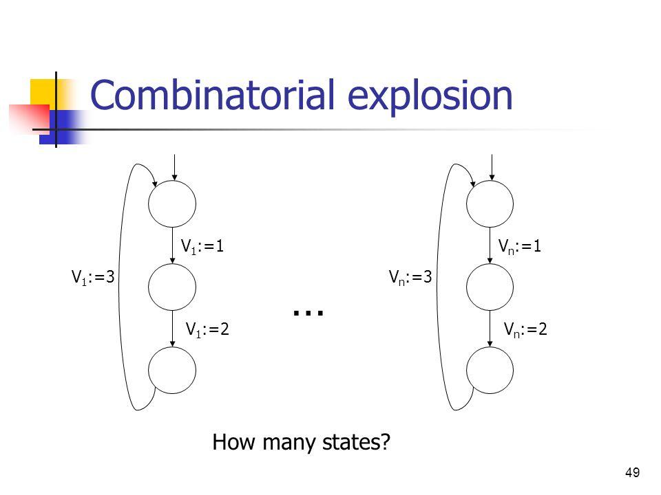 49 Combinatorial explosion V 1 :=1 V 1 :=3 V 1 :=2 V n :=1 V n :=3 V n :=2 … How many states?