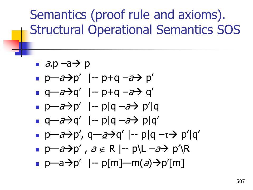 507 Semantics (proof rule and axioms). Structural Operational Semantics SOS a.p –a p pa p |-- p+q –a p qa q |-- p+q –a q pa p |-- p|q –a p|q qa q |--