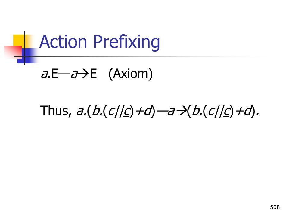 508 Action Prefixing a.Ea E (Axiom) Thus, a.(b.(c||c)+d)a (b.(c||c)+d).