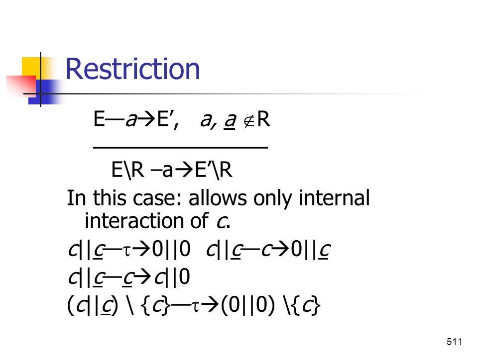 511 Restriction Ea E, a, a R E\R –a E\R In this case: allows only internal interaction of c. c||c 0||0 c||cc 0||c c||cc c||0 (c||c) \ {c} (0||0) \{c}