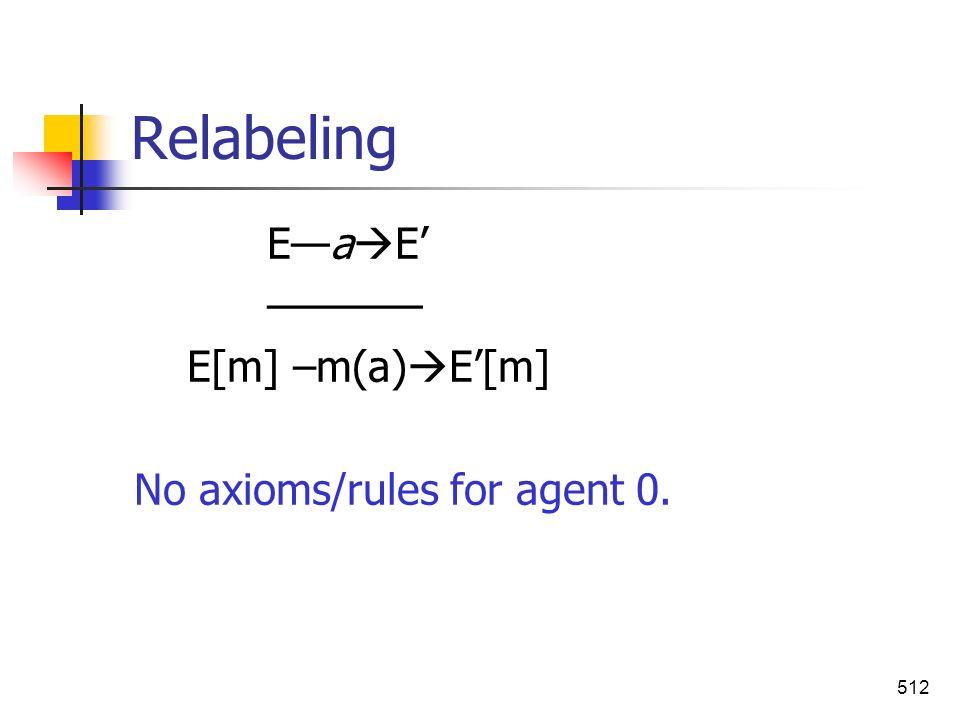 512 Relabeling Ea E E[m] –m(a) E[m] No axioms/rules for agent 0.