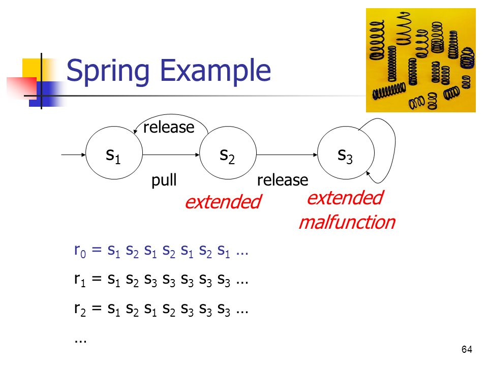 64 Spring Example s1s1 s3s3 s2s2 pull release extended malfunction extended r 0 = s 1 s 2 s 1 s 2 s 1 s 2 s 1 … r 1 = s 1 s 2 s 3 s 3 s 3 s 3 s 3 … r