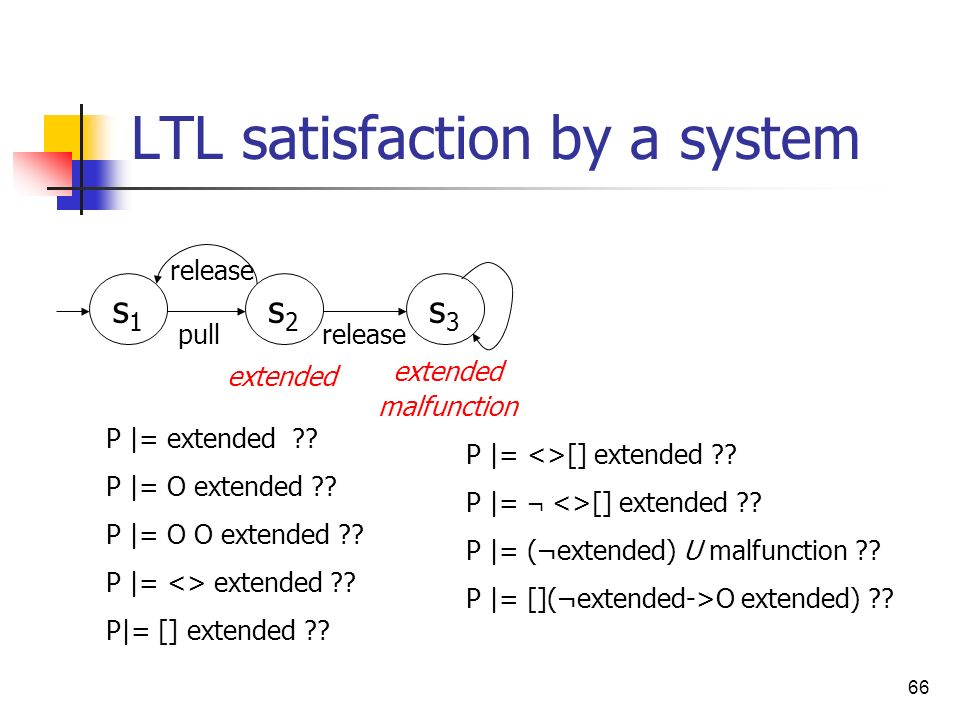 66 LTL satisfaction by a system malfunction s1s1 s3s3 s2s2 pull release extended P |= extended ?? P |= O extended ?? P |= O O extended ?? P |= <> exte