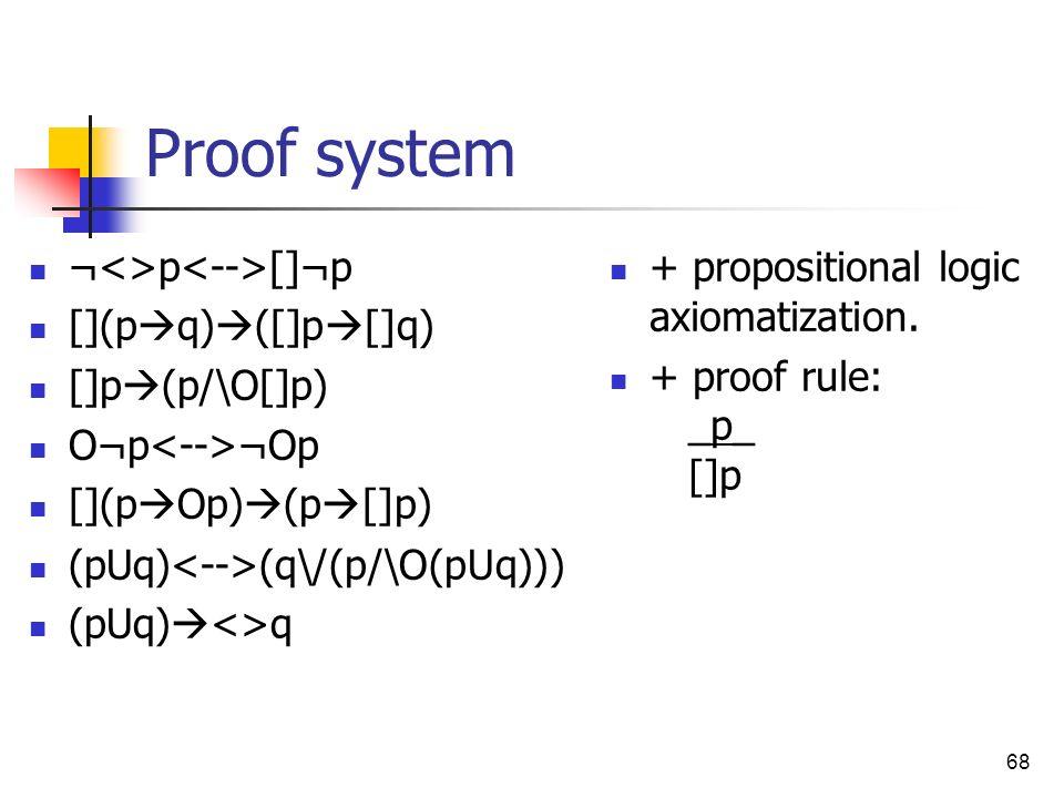 68 Proof system ¬<>p []¬p [](p q) ([]p []q) []p (p/\O[]p) O¬p ¬Op [](p Op) (p []p) (pUq) (q\/(p/\O(pUq))) (pUq) <>q + propositional logic axiomatizati
