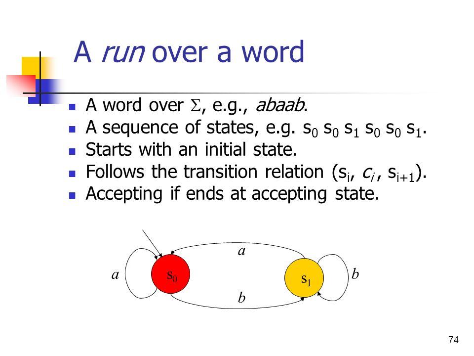 74 A run over a word A word over, e.g., abaab. A sequence of states, e.g. s 0 s 0 s 1 s 0 s 0 s 1. Starts with an initial state. Follows the transitio