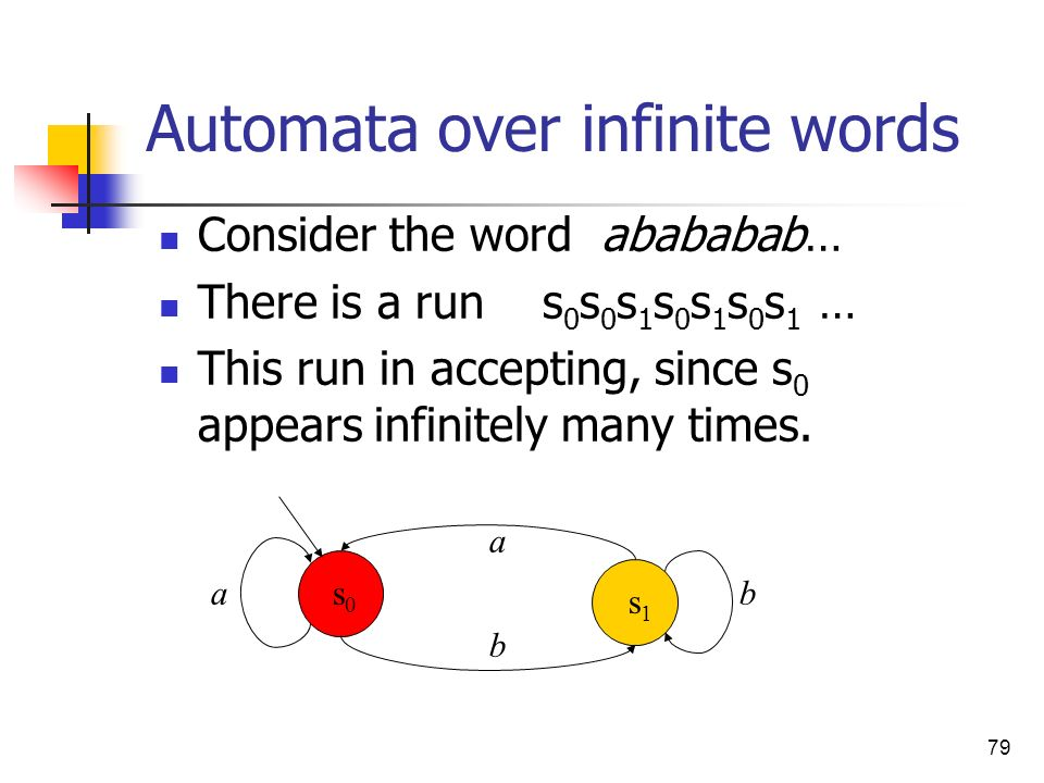 79 Automata over infinite words Consider the word abababab… There is a run s 0 s 0 s 1 s 0 s 1 s 0 s 1 … This run in accepting, since s 0 appears infi